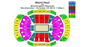 Washington Wizards Vs Miami Heat Sprint Center