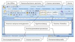 Текстовый процессор ms word Стартовое окно ms word 2007