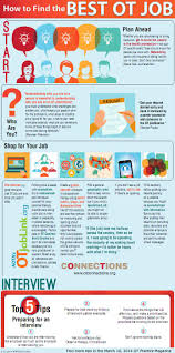 best ideas about best jobs interview job how to the best job in occupational therapy infographic from ot practice magazine