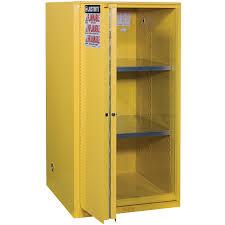 sure grip ex flammable safety cabinet 60 gallon bi fold s c doors yellow