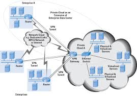 Cloud Computing Examples Cloud Computing A Primer The Internet Protocol Journal Volume