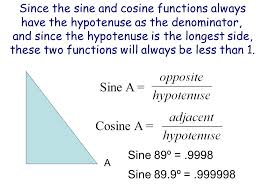 sine a cosine a since the sine and cosine functions always writing equation
