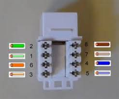 rj45 wiring diagram cat6 images data wiring cat6 carnation construction