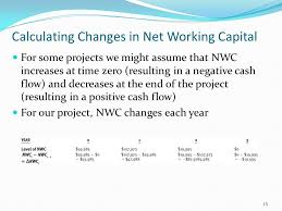 Net Working Capital Formula All About Change In Net Working Capital Formula Wall Street Oasis