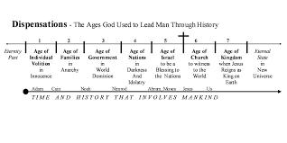 Old Testament Survey Part Two Of Six Genesis Job