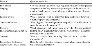 Interview Question Examples Interview Question Examples Download Table