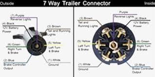 best trailer plug wiring diagrams 7 way rv trailer connector wiring connector wiring diagram best trailer plug wiring diagrams 7 way rv trailer connector wiring diagram etrailer com random 2 trailer plug wiring diagram
