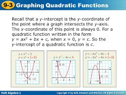 a y intercept is the y coordinate of the point where a graph intersects the y axis the x coordinate of this point is always 0 for a quadratic function