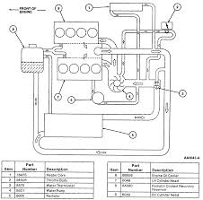 subaru coolant flow diagram subaru image wiring wrx coolant flow diagram all about repair and wiring collections on subaru coolant flow diagram