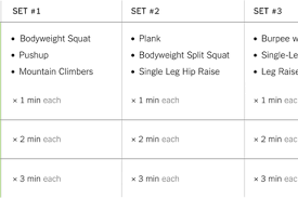 Free Hand Workout Chart The 9 Minute Strength Workout Well Guides The New York Times