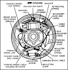 Car wiring diagram of ford brake wire wiring harness schematic circuit s 40 ford