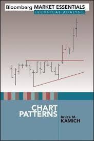 Chart Patterns Bruce M Kamich 9781576603000