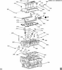 similiar engine diagram for motor ecotec 2 2 keywords engine asm 2 2l l4 part 2 cylinder head related parts l61 2 2d
