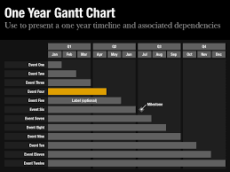 power point gant chart gantt chart template for keynote and powerpoint slidevana