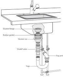 repair plumbing