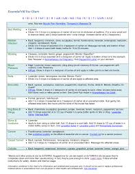 Essential Oils Uses Chart Essential Oil Use Chart Easy Aromatherapy Recipes Pages 1