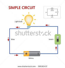 circuit diagram symbols stock images royalty images a simple circuit that consists of a battery switch and lightbulb