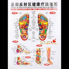 Us 9 85 Chart Of The Foot Reflective Zone Health Therapy Massage Acupuncture Acupoints Medical Study Chinese English 68 48cm Waterproof In Massage