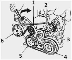 2001 toyota camry engine diagram luxury toyota solara wiring diagram 2001 toyota camry engine diagram beautiful 2002 toyota camry serpentine belt diagram of 2001 toyota camry