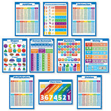 10 Educational Math Posters For Kids Multiplication Chart Division Addition 3d