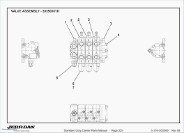 trombetta solenoid wiring diagram elegant wiring diagram image cole hersee continuous duty solenoid wiring diagram luxury cole hersee solenoid wiring diagram embellishment best