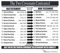 The Two Covenants Contrasted The Covenant King James