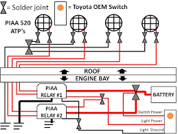 toyota 4runner forum largest 4runner forum view single post the 3 wires that run to the piaa switch are a 12v power wire a relay wire that carries power to the lights when the switch is turned on