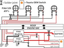 piaa lights wiring diagram wiring diagram library piaa fog light wiring diagram wiring diagram third levelpiaa fog light wiring harness wiring diagrams wiring