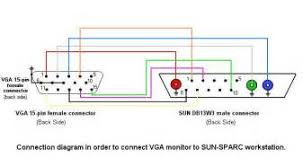 vga connector wiring diagram vga image wiring diagram vga cable color code diagram images hdmi to rgb wiring diagram on vga connector wiring diagram