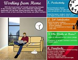 work home business hours image. Working From Home Has A Demonstrative Affect On Employee Well-being And Quality Of Work Business Hours Image O