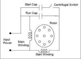 capacitor start motor wiring diagram craftsman capacitor capacitor start motor wiring diagram craftsman images on capacitor start motor wiring diagram craftsman