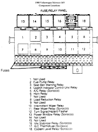 2012 jetta fuse box wiring diagrams mashups co 94 Jetta Fuse Box Diagram 2000 vw jetta fuel pump relay location 2012 jetta fuse box 09 gti fuse box 94 jetta fuse box diagram