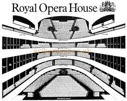 The Royal Opera House Covent Garden Bow Street London