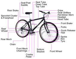 nitro rc car diagram wiring diagram for car engine rc model engine parts diagrams on nitro rc car diagram