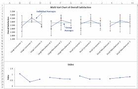 Multivari Chart In Excel Multivari Chart