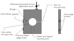 richard nakka s experimental rocketry site loadcell diagram