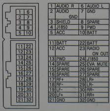 2004 chrysler 300m stereo wiring diagram images 2001 chrysler chrysler car radio stereo audio wiring diagram autoradio connector