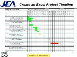 Create Timeline In Excel Creating A Word Timelines Using The ...