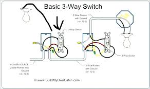 3 wire colors unique way switch wiring diagram in 2 of great 6 3 wire colors unique way switch wiring diagram in 2 of great 6 220 prong plug volt