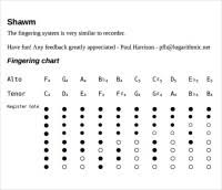 Treble Recorder Note Chart Recorder Letter Chart Recorder Notes Chart This Is A