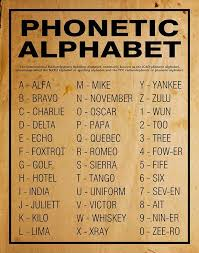 Something to keep in mind is that not every language contains every phonetic sound/symbol. Phonetic Alphabet Poster Or Print Home Decor Wall Art Etsy Phonetic Alphabet Alphabet Poster Nato Phonetic Alphabet
