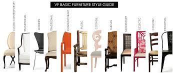 furniture design basics. furniture design basics d