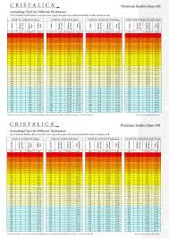 Cristalica Application Notes Studio Glass