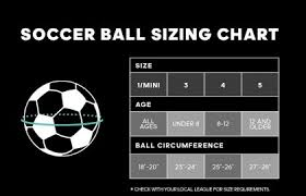 Soccer Ball Size Chart Soccer Ball Sizes 12 12 And 12 Explained Soccer Shop For