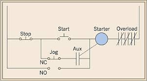 jog start stop wiring diagram jog wiring diagrams online start stop jog diagram plc diagram wiring diagram