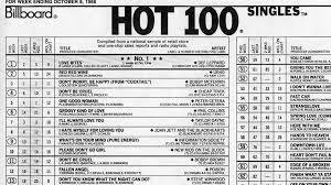How The Hot 100 Became Americas Hit Barometer Wamu