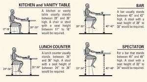 Standard Height Of Dining Room Table Kitchen Table Chair Dimensions Best Kitchen Ideas 2017