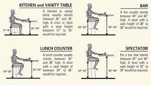 Standard Kitchen Table Sizes Kitchen Table Chair Dimensions Best Kitchen Ideas 2017