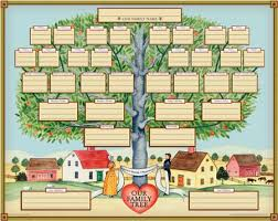 make a family tree online print family tree online family tree maker free printable 360 degree