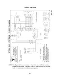 wiring diagram f 1 lincoln electric imt913 magnum 100sg spool wiring diagram f 1 lincoln electric imt913 magnum 100sg spool gun user manual page 35 118